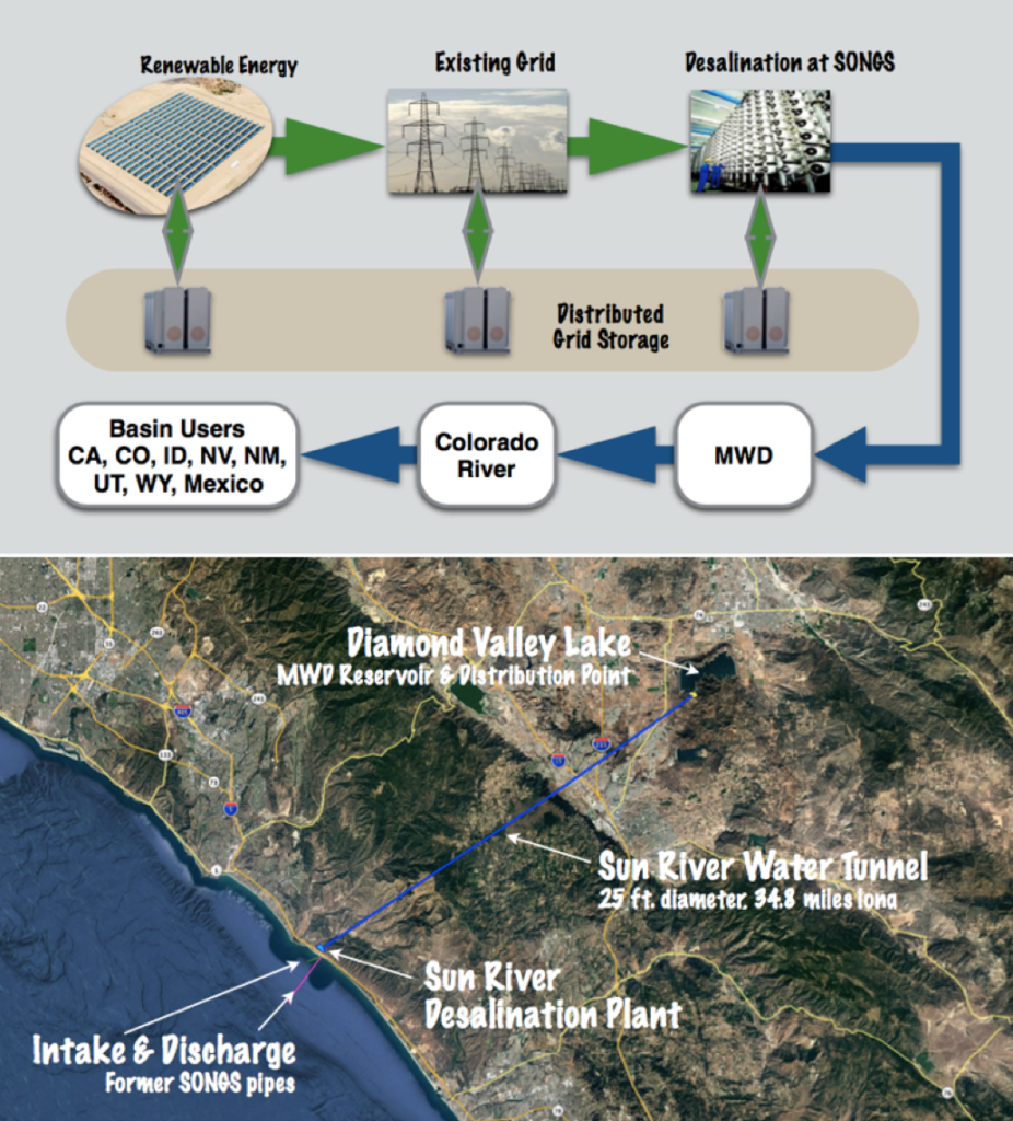 SolRio Organization for Climate Change Mitigation Inc. Proposes Plan for Solar-Powered Desalination at SONGS